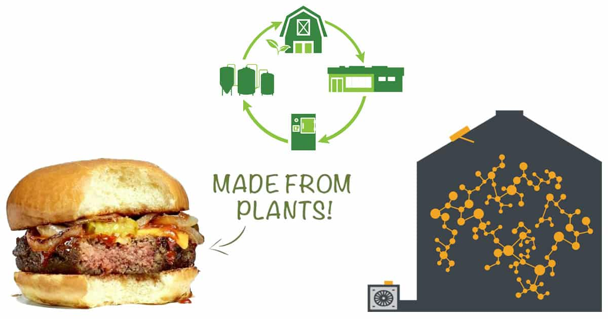 Rewriting the Future of Food